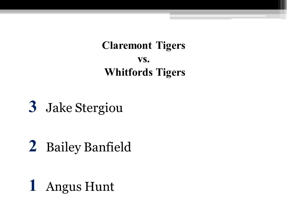 Claremont Tigers vs. Whitfords Tigers 3 Jake Stergiou 2 Bailey Banfield 1 Angus Hunt