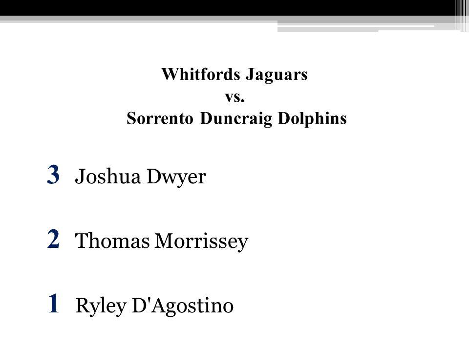Whitfords Jaguars vs.