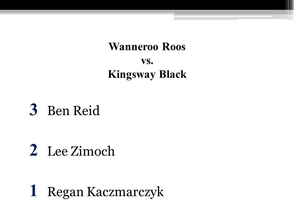 Wanneroo Roos vs. Kingsway Black 3 Ben Reid 2 Lee Zimoch 1 Regan Kaczmarczyk