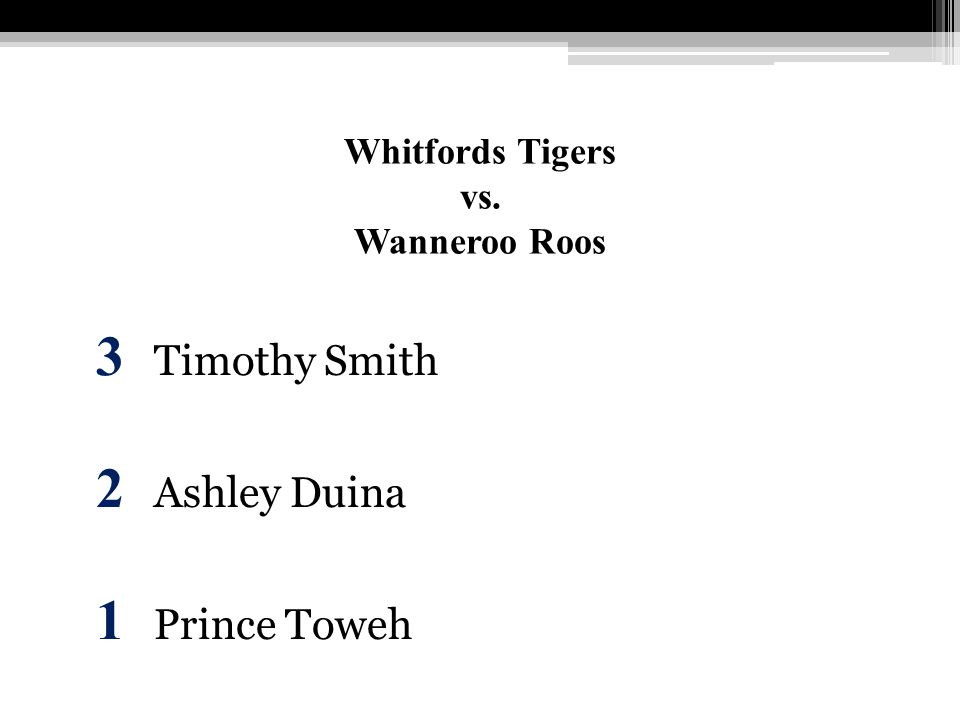 Whitfords Tigers vs. Wanneroo Roos 3 Timothy Smith 2 Ashley Duina 1 Prince Toweh