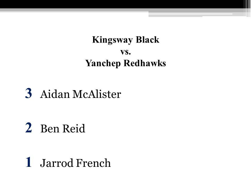 Kingsway Black vs. Yanchep Redhawks 3 Aidan McAlister 2 Ben Reid 1 Jarrod French