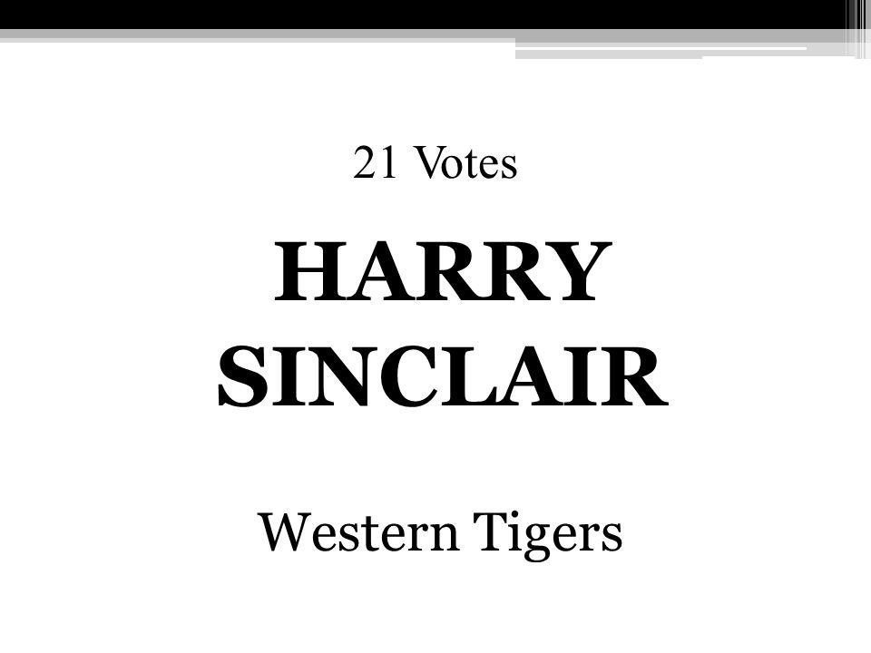 21 Votes HARRY SINCLAIR Western Tigers