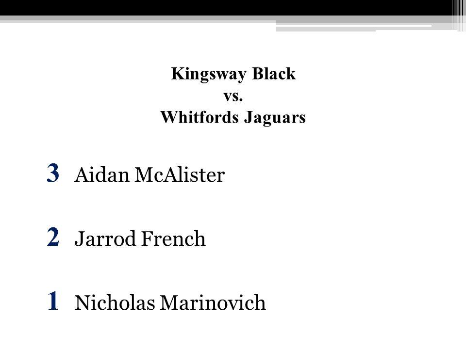 FINAL TOP 10 Harry Sinclair (Western Tigers) 21 Liam Catalfamo (North Beach) 19 Aidan McAlister (Kingsway) 18 Jackson Flematti (Sorrento Duncraig) 18 Ryan Donaldson (Wembley Downs) 17 Jarrod French (Kingsway) 13 Bradley Timms (Whitfords) 12 Joshua Rotham (Whitfords) 12 Timothy Smith (Wanneroo) 11 Aidan Corbett (Whitfords)10
