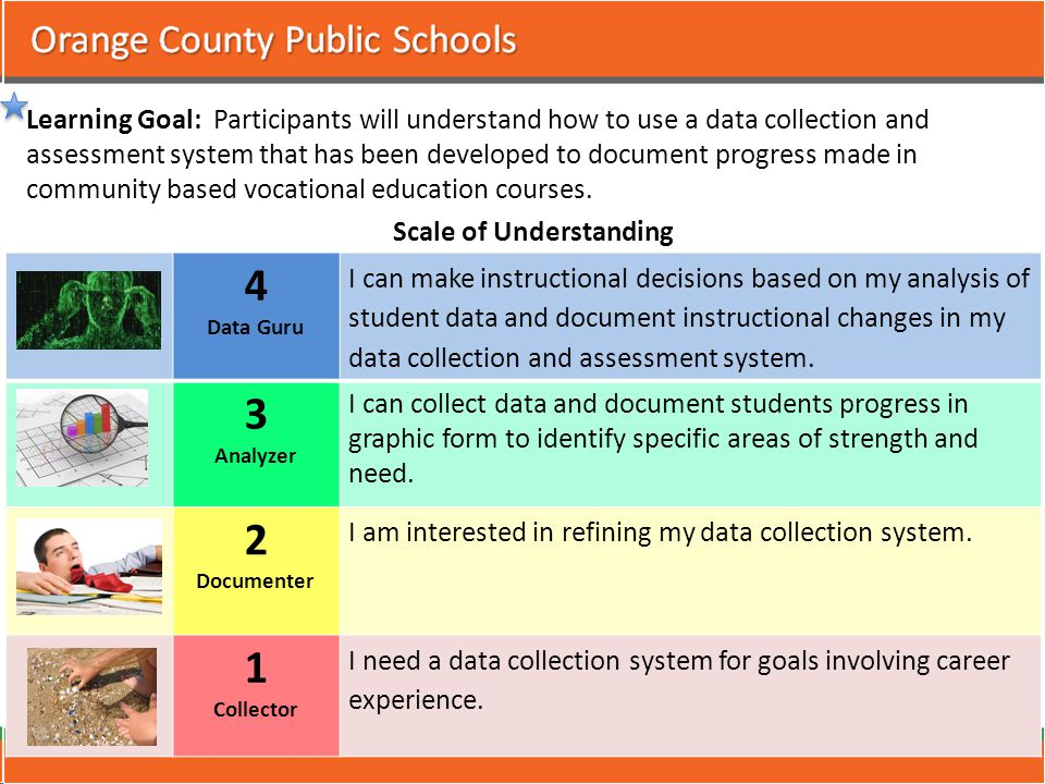 Scale of Understanding 4 Data Guru I can make instructional decisions based on my analysis of student data and document instructional changes in my data collection and assessment system.
