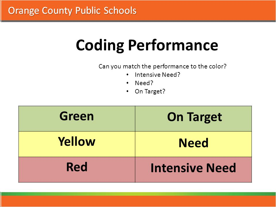 Coding Performance Green Yellow Red Intensive Need On Target Need Can you match the performance to the color.