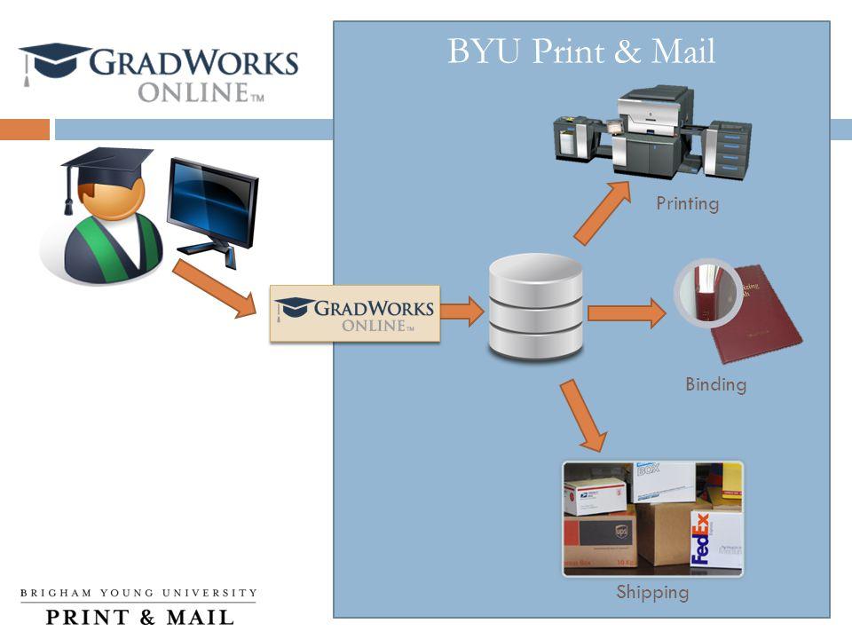 BYU Print & Mail Printing Binding Shipping