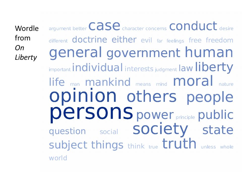 Wordle from On Liberty