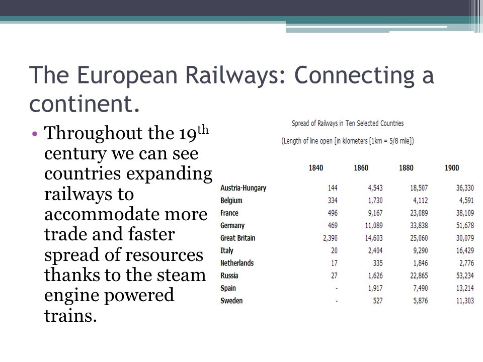 The European Railways: Connecting a continent. Throughout the 19 th century we can see countries expanding railways to accommodate more trade and fast