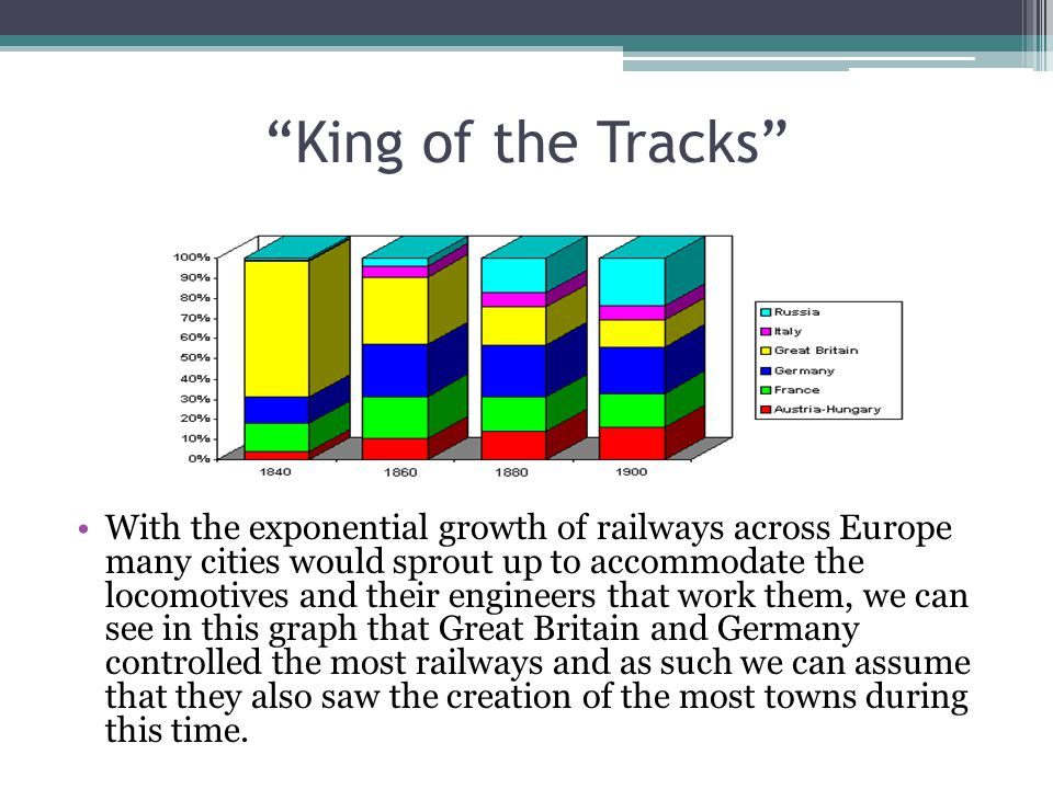 """King of the Tracks"" With the exponential growth of railways across Europe many cities would sprout up to accommodate the locomotives and their engine"