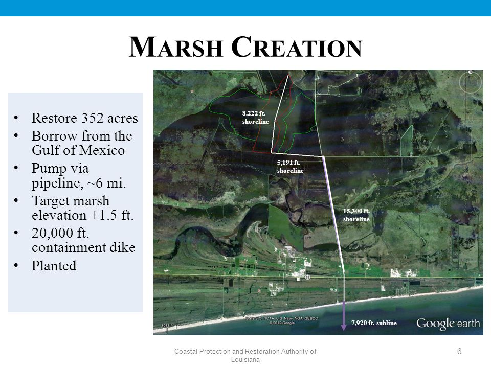 M ARSH C REATION Coastal Protection and Restoration Authority of Louisiana 6 Restore 352 acres Borrow from the Gulf of Mexico Pump via pipeline, ~6 mi