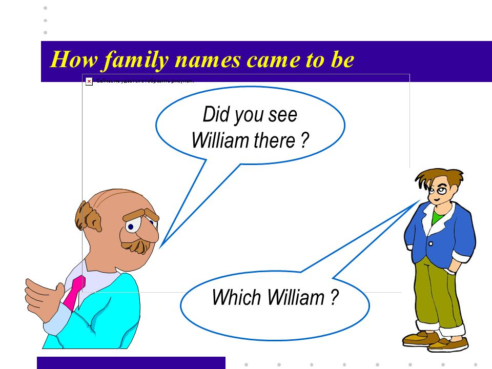 Passage X23 Did you see William there ? How family names came to be Which William ?