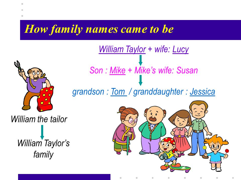Passage X25 How family names came to be William the tailor William Taylor's family William Taylor + wife: Lucy Son : Mike + Mike's wife: Susan grandson : Tom / granddaughter : Jessica