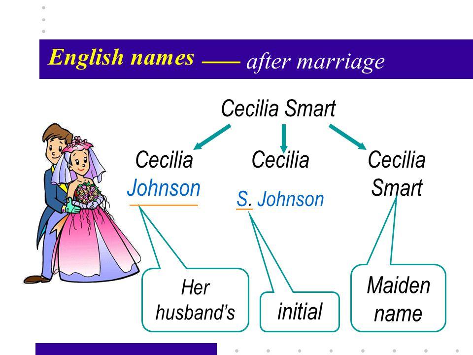 Passage X6 English names —— way to address Mr.Johnson teaches me mathematics.