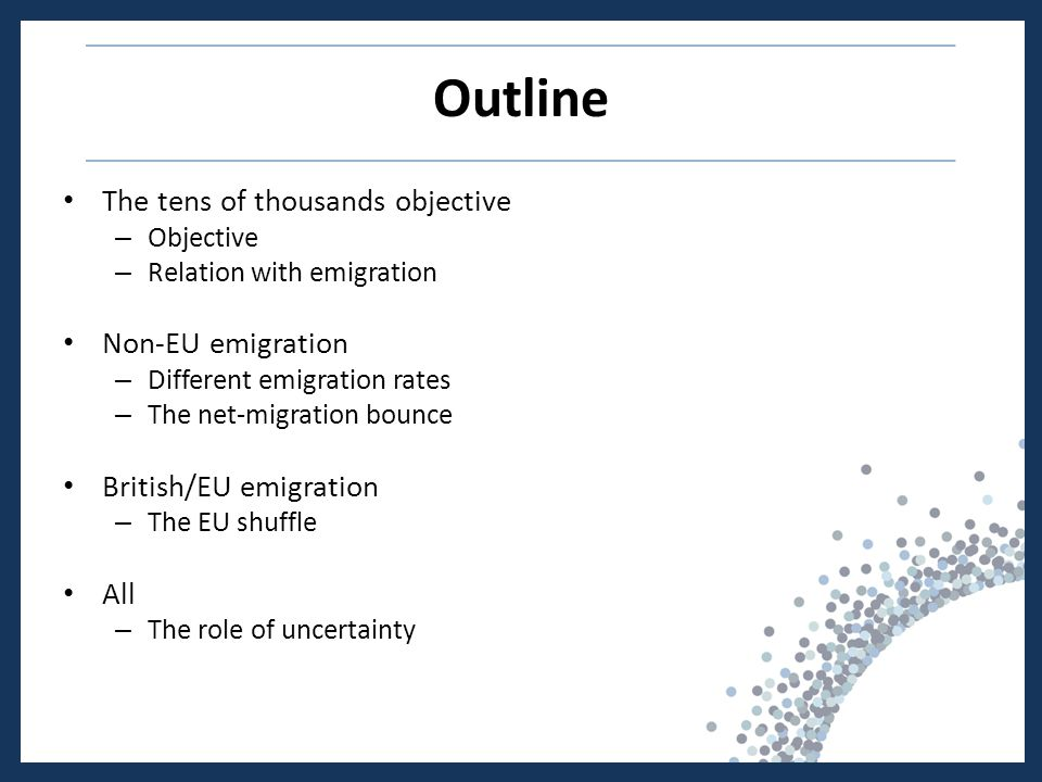 Outline The tens of thousands objective – Objective – Relation with emigration Non-EU emigration – Different emigration rates – The net-migration bounce British/EU emigration – The EU shuffle All – The role of uncertainty