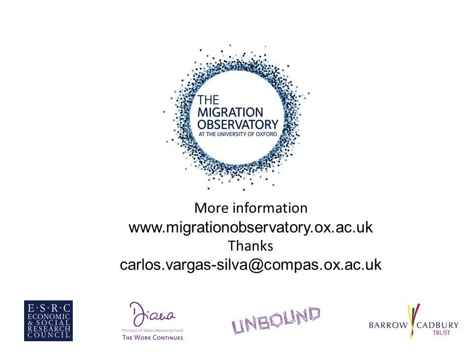 More information www.migrationobservatory.ox.ac.uk Thanks carlos.vargas-silva@compas.ox.ac.uk