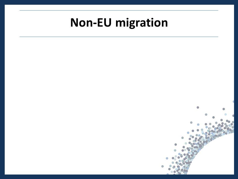 Non-EU migration
