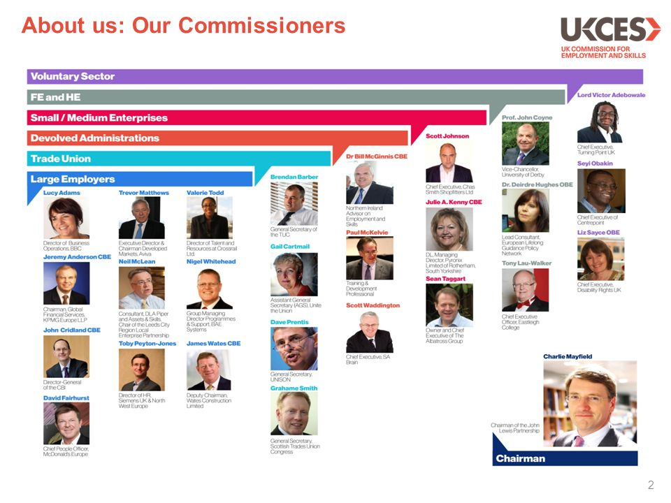 About us: Our Commissioners 2