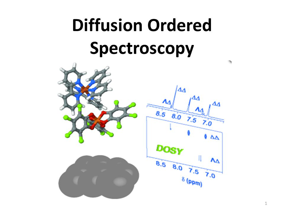 Diffusion Ordered Spectroscopy 1