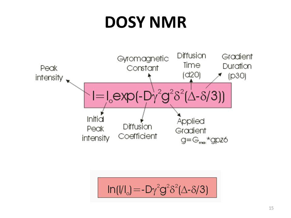 DOSY NMR 15