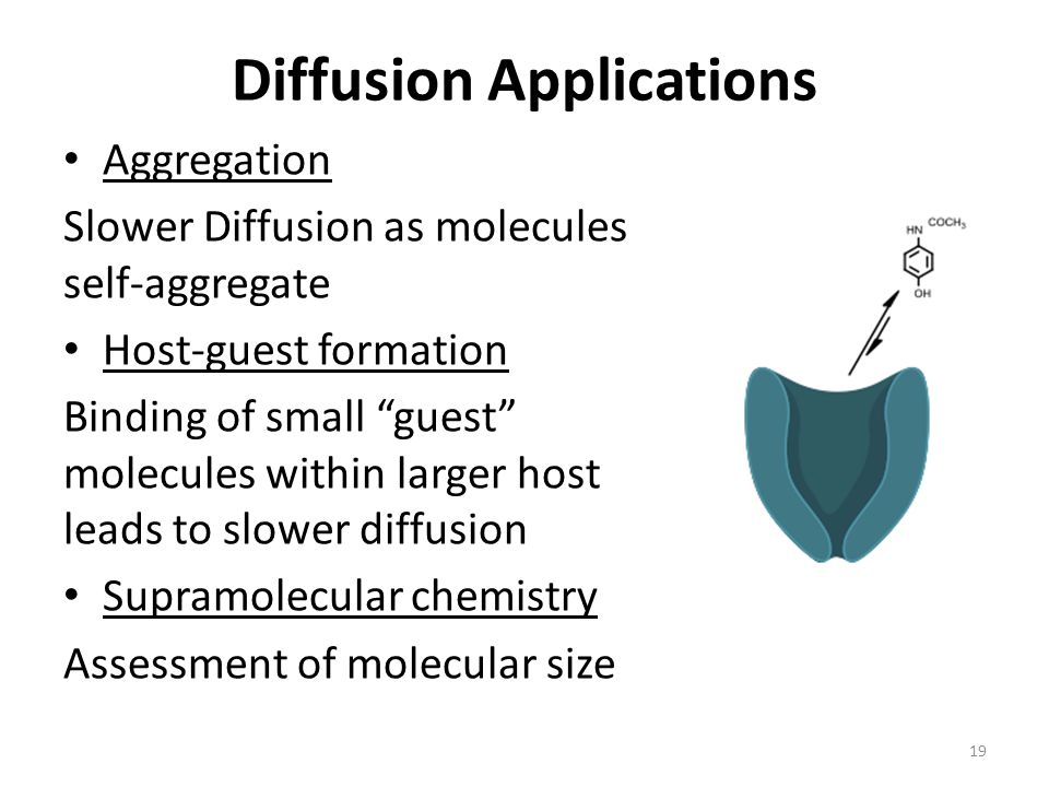 Diffusion Applications Aggregation Slower Diffusion as molecules self-aggregate Host-guest formation Binding of small guest molecules within larger host leads to slower diffusion Supramolecular chemistry Assessment of molecular size 19