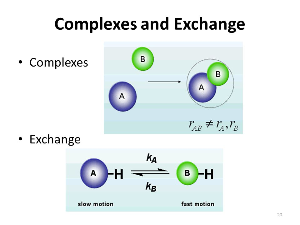 Complexes and Exchange Complexes Exchange 20