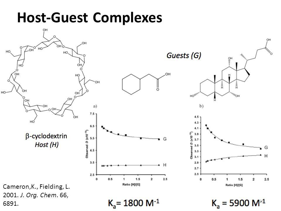 Host-Guest Complexes Cameron,K., Fielding, L. 2001. J. Org. Chem. 66, 6891. 21