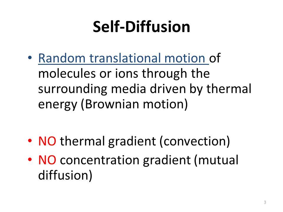 Host-Guest Complexes Cameron,K., Fielding, L. 2001. J. Org. Chem. 66, 6891. 24
