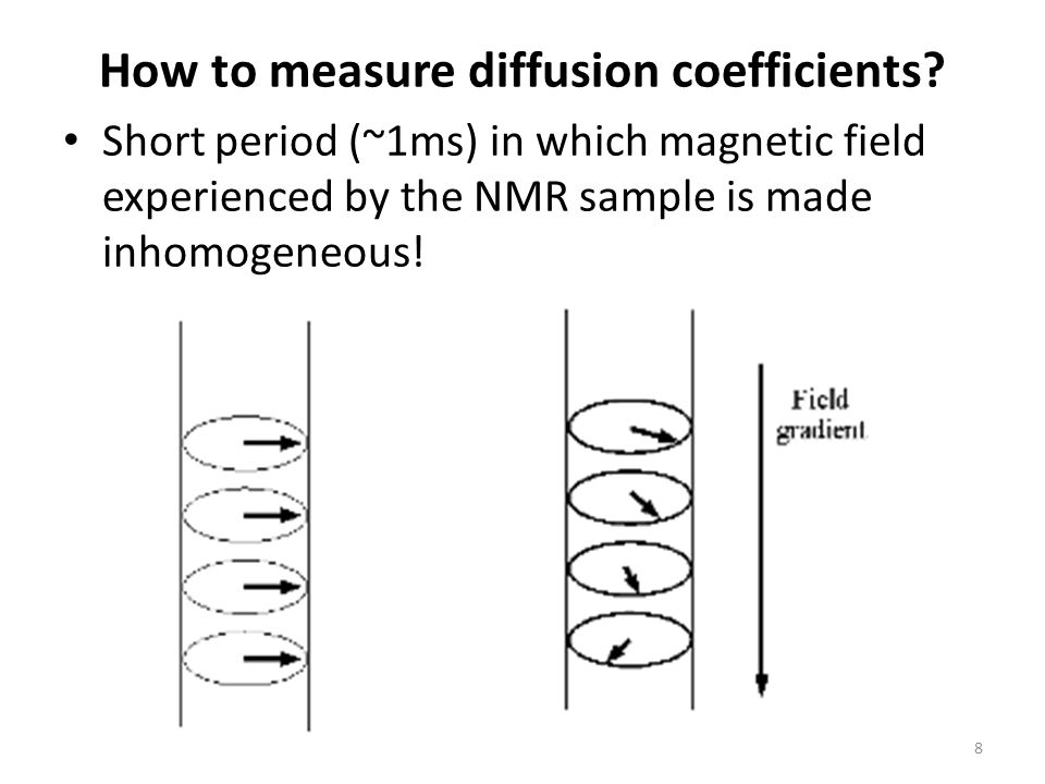 How to measure diffusion coefficients.