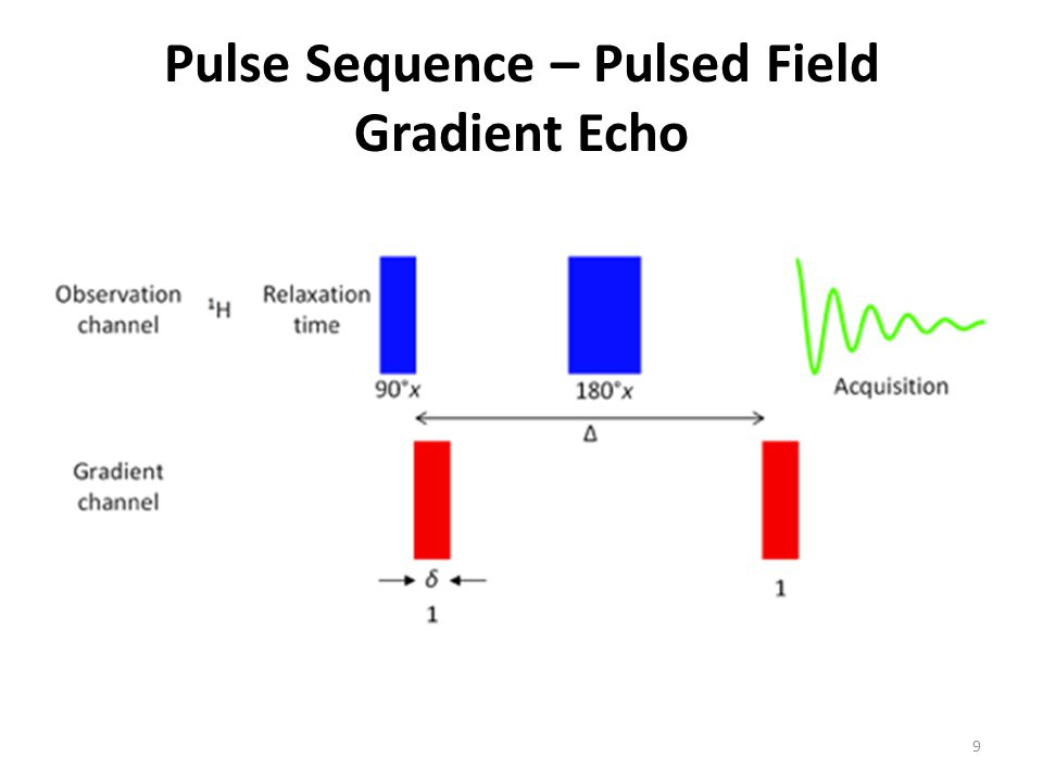 DOSY uses two PFG pulses separated by a diffusion time Δ First PFG destroys (dephases) all signals Second PFG acts in opposition to first & may recover (rephase) signals IF NO MOVEMENT during Δ – FULL signal recovered IF MOVEMENT OCCURS during Δ, signal is NOT fully rephased leading to loss of signal 10