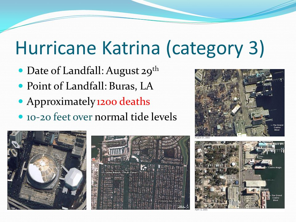 Hurricane Katrina (category 3) Date of Landfall: August 29 th Point of Landfall: Buras, LA Approximately 1200 deaths 10-20 feet over normal tide levels