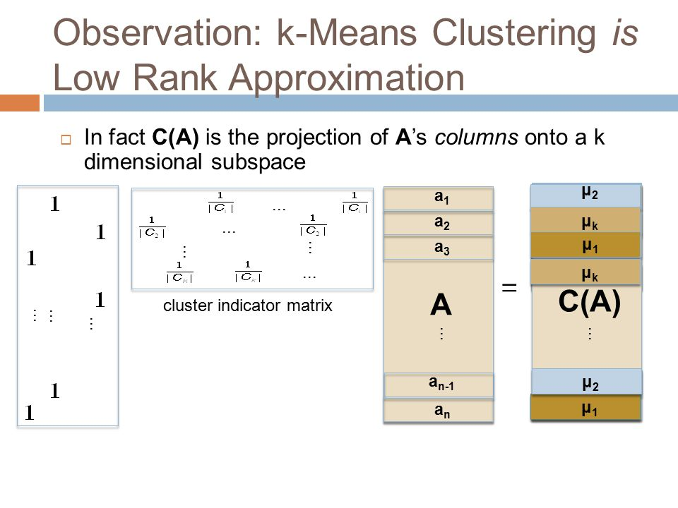 Observation: k-Means Clustering is Low Rank Approximation A... a1a1 a2a2 a3a3 a n-1 anan  In fact C(A) is the projection of A's columns onto a k dime