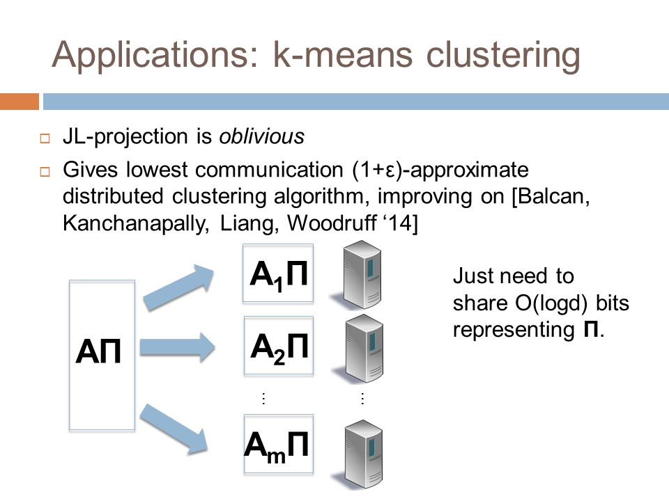 Applications: k-means clustering  JL-projection is oblivious  Gives lowest communication (1+ε)-approximate distributed clustering algorithm, improvi