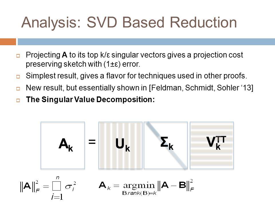 Analysis: SVD Based Reduction AU Σ= VTVT AkAk ΣkΣk VkTVkT UkUk  Projecting A to its top k/ε singular vectors gives a projection cost preserving sketc