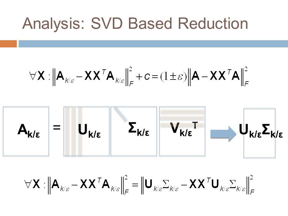 Analysis: SVD Based Reduction U k/ε Σ k/ε = A k/ε V k/ε T U k/ε Σ k/ε