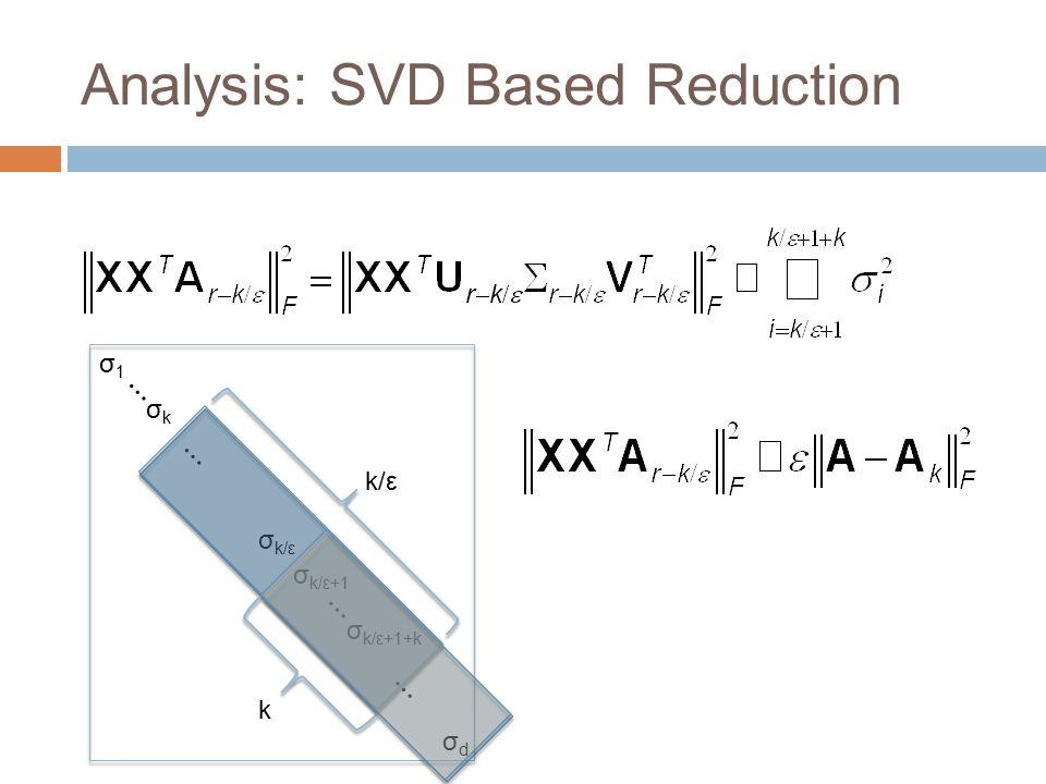 Analysis: SVD Based Reduction σ1σ1 σkσk σ k/ε σ k/ε+1 σ k/ε+1+k σdσd … … … … k/ε k