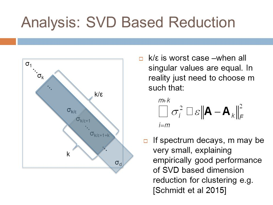 Analysis: SVD Based Reduction σ1σ1 σkσk σ k/ε σ k/ε+1 σ k/ε+1+k σdσd … … … … k/ε k  k/ε is worst case –when all singular values are equal. In reality