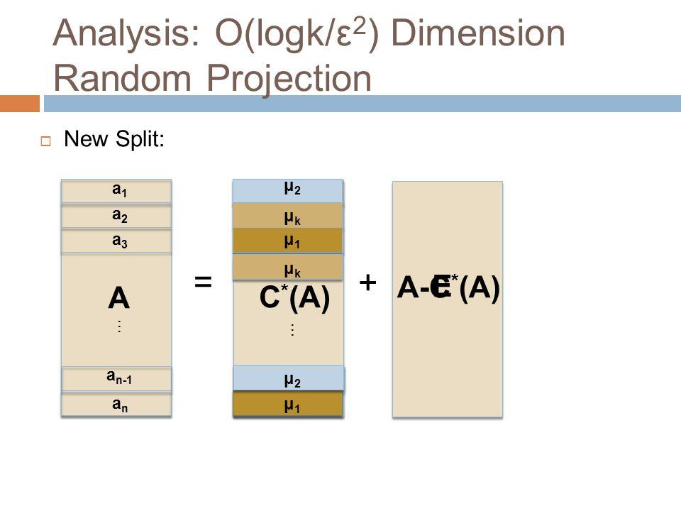 Analysis: O(logk/ε 2 ) Dimension Random Projection  New Split: C * (A)... a1a1 a2a2 a3a3 a n-1 anan A... a1a1 a2a2 a3a3 a n-1 anan μ2μ2 μkμk μ1μ1 μ2μ