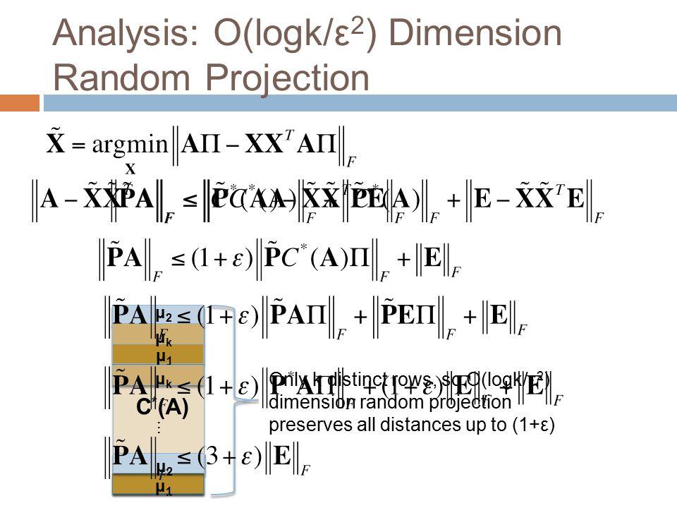 Analysis: O(logk/ε 2 ) Dimension Random Projection C * (A)... a1a1 a2a2 a3a3 a n- 1 anan μ2μ2 μkμk μ1μ1 μ2μ2 μ1μ1 μkμk Only k distinct rows, so O(logk