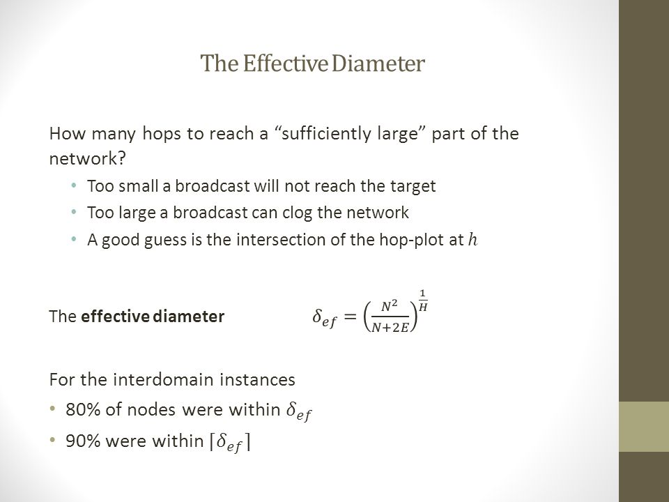 The Effective Diameter