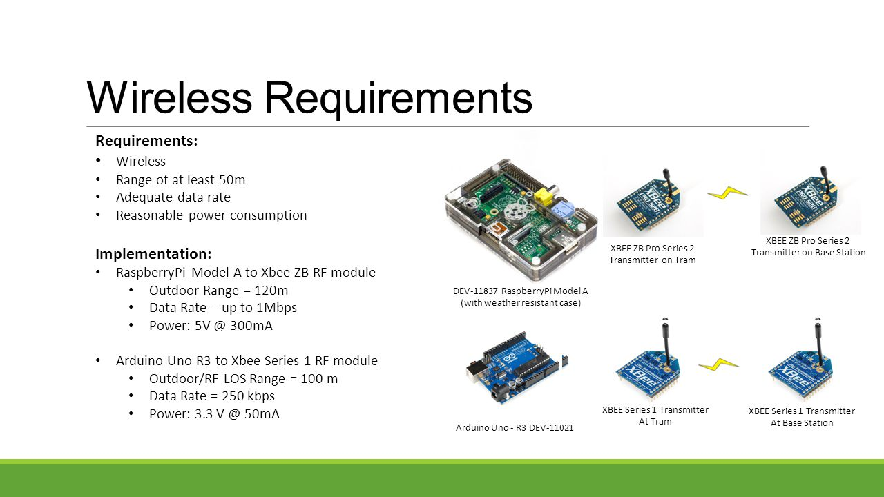 Wireless Requirements Requirements: Wireless Range of at least 50m Adequate data rate Reasonable power consumption Implementation: RaspberryPi Model A