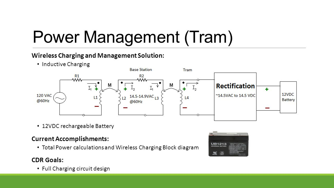 Power Management (Tram) Wireless Charging and Management Solution: Inductive Charging 12VDC rechargeable Battery Current Accomplishments: Total Power