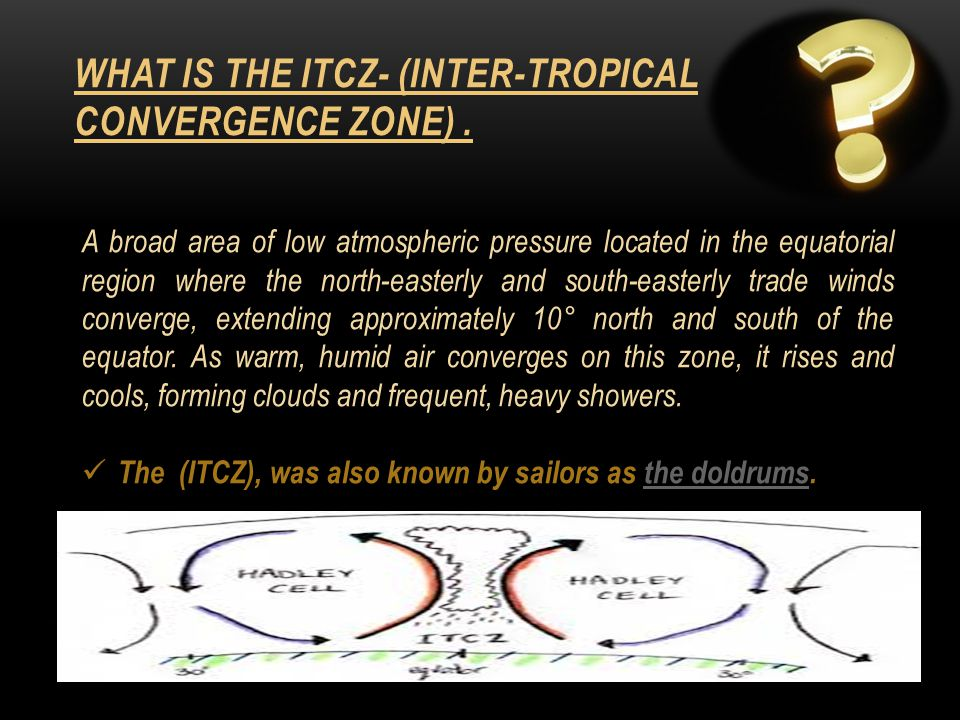 WHAT IS THE ITCZ- (INTER-TROPICAL CONVERGENCE ZONE).