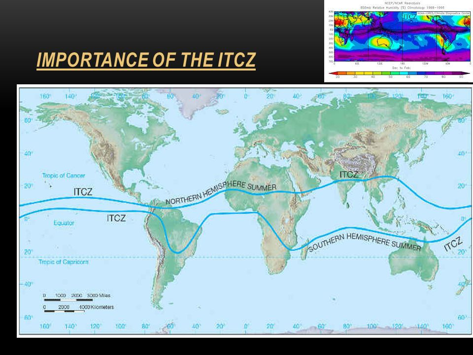 IMPORTANCE OF THE ITCZ
