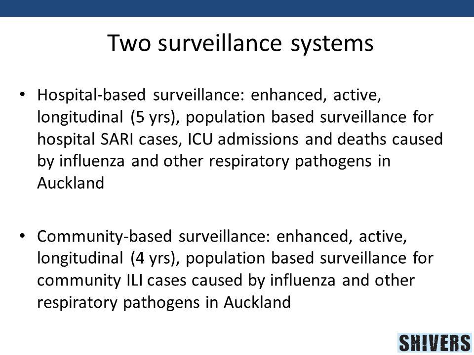 Non-influenza Respiratory VirusesNumber (%) No.of specimens tested870 No.
