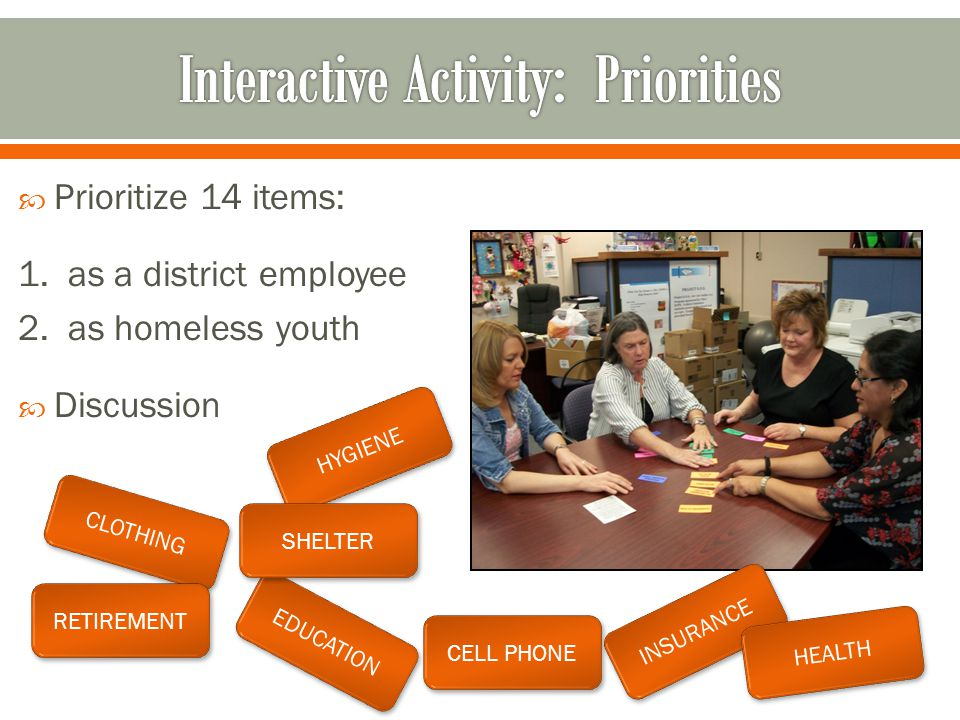  Prioritize 14 items: 1.as a district employee 2.