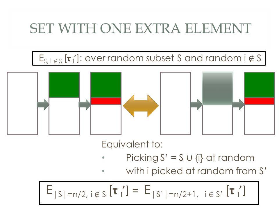 SET WITH ONE EXTRA ELEMENT E |S|=n/2, i ∉ S [ τ i '] = E |S'|=n/2+1, i ∈ S' [ τ i '] Equivalent to: Picking S' = S ∪ {i} at random with i picked at random from S' E S, i ∉ S [ τ i ' ]: over random subset S and random i ∉ S