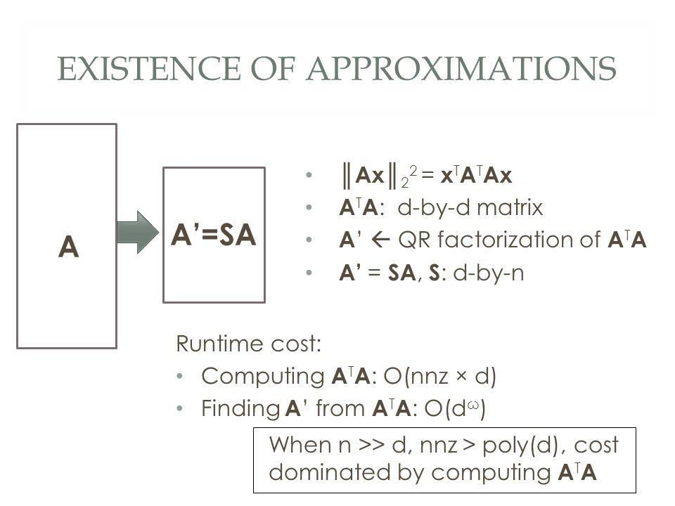 EXISTENCE OF APPROXIMATIONS ║ Ax ║ 2 2 = x T A T Ax A T A : d-by-d matrix A '  QR factorization of A T A A' = SA, S : d-by-n A'=SA A Runtime cost: Computing A T A : O(nnz × d) Finding A ' from A T A : O(d ω ) When n >> d, nnz > poly(d), cost dominated by computing A T A