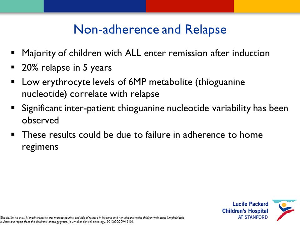 Non-adherence and Relapse  Majority of children with ALL enter remission after induction  20% relapse in 5 years  Low erythrocyte levels of 6MP metabolite (thioguanine nucleotide) correlate with relapse  Significant inter-patient thioguanine nucleotide variability has been observed  These results could be due to failure in adherence to home regimens Bhatia, Smita et al.