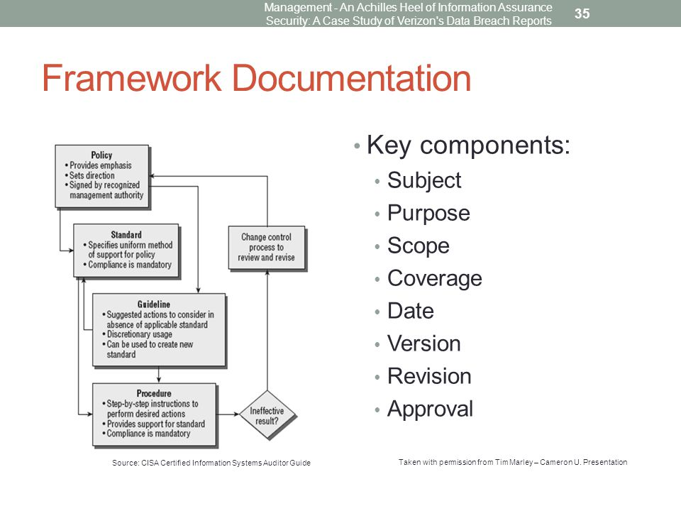 Framework Documentation Key components: Subject Purpose Scope Coverage Date Version Revision Approval Management - An Achilles Heel of Information Assurance Security: A Case Study of Verizon s Data Breach Reports 35 Source: CISA Certified Information Systems Auditor Guide Taken with permission from Tim Marley – Cameron U.