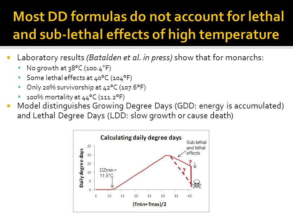  Laboratory results (Batalden et al.
